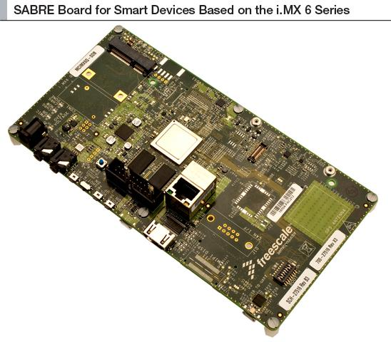 Freescale i6 sabre board for smart devices now available live malvernweather Choice Image
